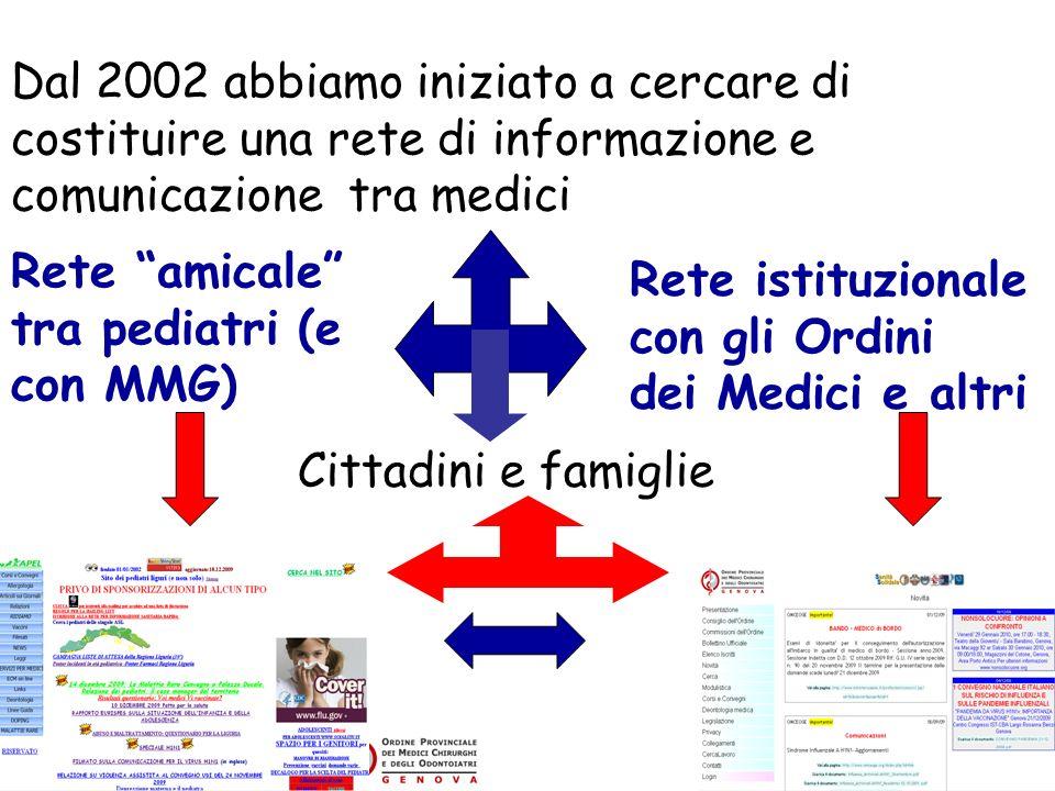 www.apel-pediatri.it www.fimpliguria.it Dal 2002 abbiamo iniziato a cercare di costituire una rete di informazione e comunicazione tra medici Rete ami