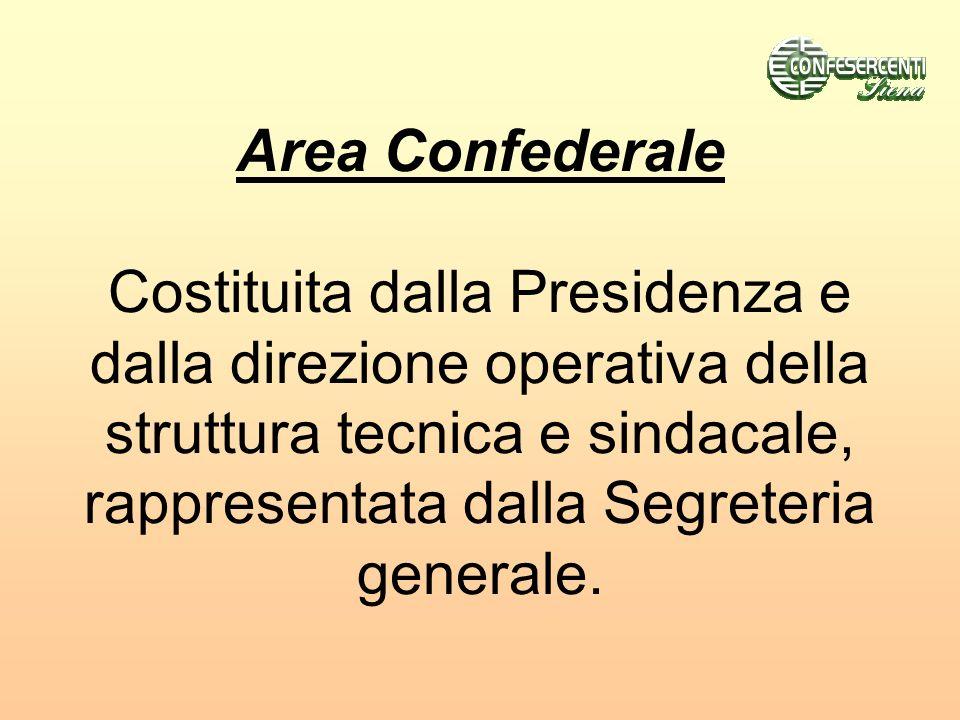Area Confederale Costituita dalla Presidenza e dalla direzione operativa della struttura tecnica e sindacale, rappresentata dalla Segreteria generale.