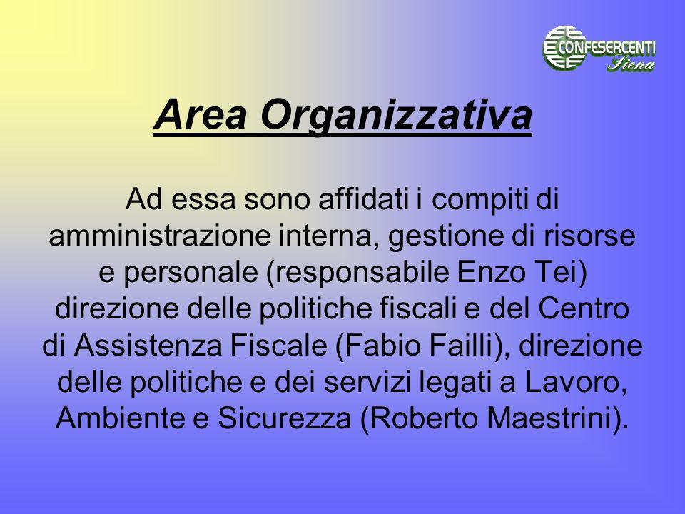 Area Organizzativa Ad essa sono affidati i compiti di amministrazione interna, gestione di risorse e personale (responsabile Enzo Tei) direzione delle