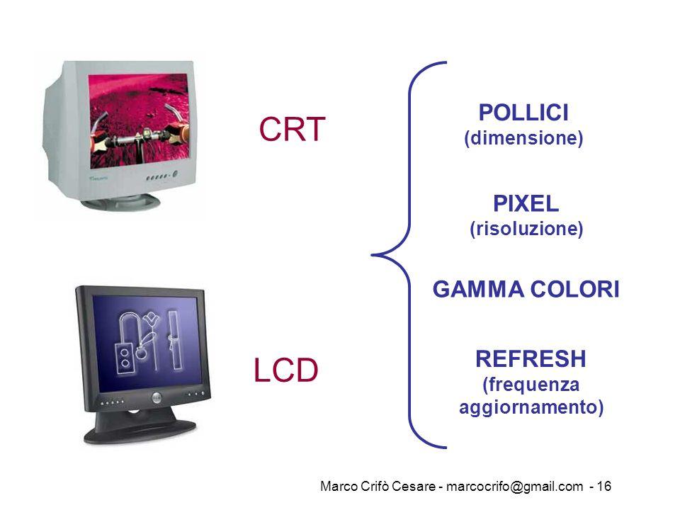 Marco Crifò Cesare - marcocrifo@gmail.com - 16 LCD CRT POLLICI (dimensione) PIXEL (risoluzione) GAMMA COLORI REFRESH (frequenza aggiornamento)
