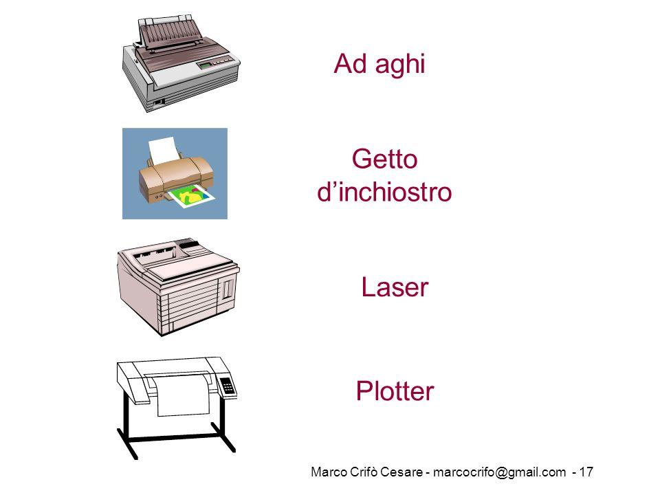 Marco Crifò Cesare - marcocrifo@gmail.com - 17 Ad aghi Getto dinchiostro Laser Plotter