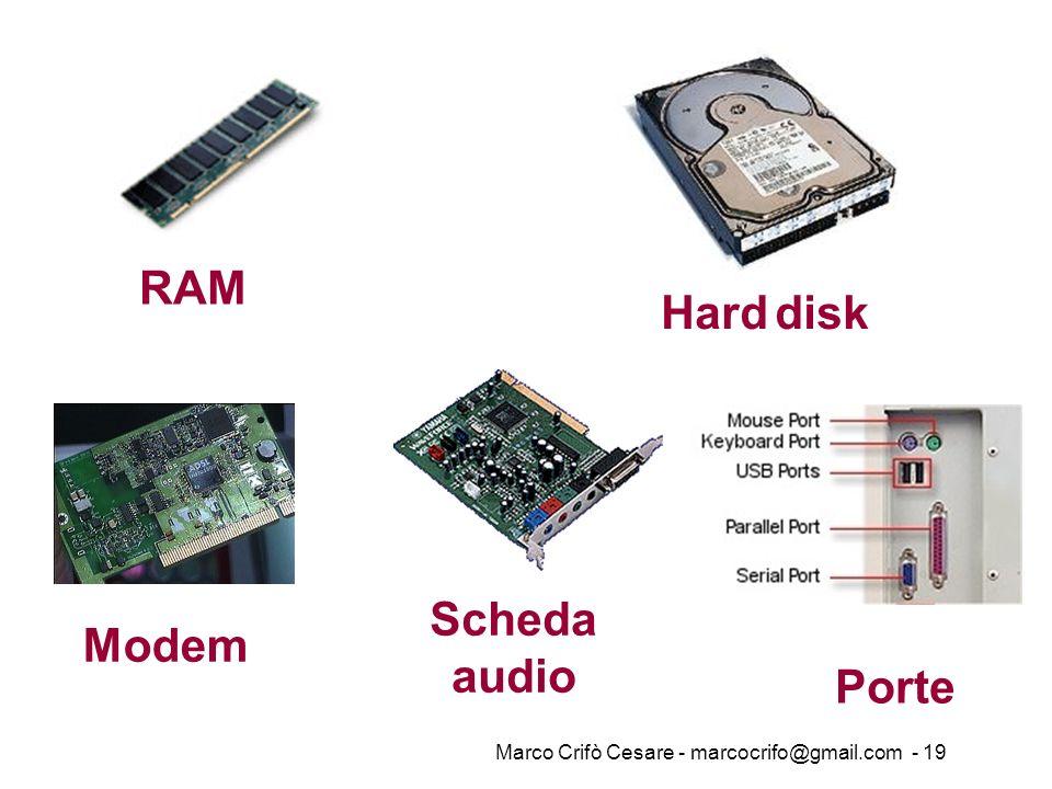 Marco Crifò Cesare - marcocrifo@gmail.com - 19 Porte RAM Hard disk Modem Scheda audio