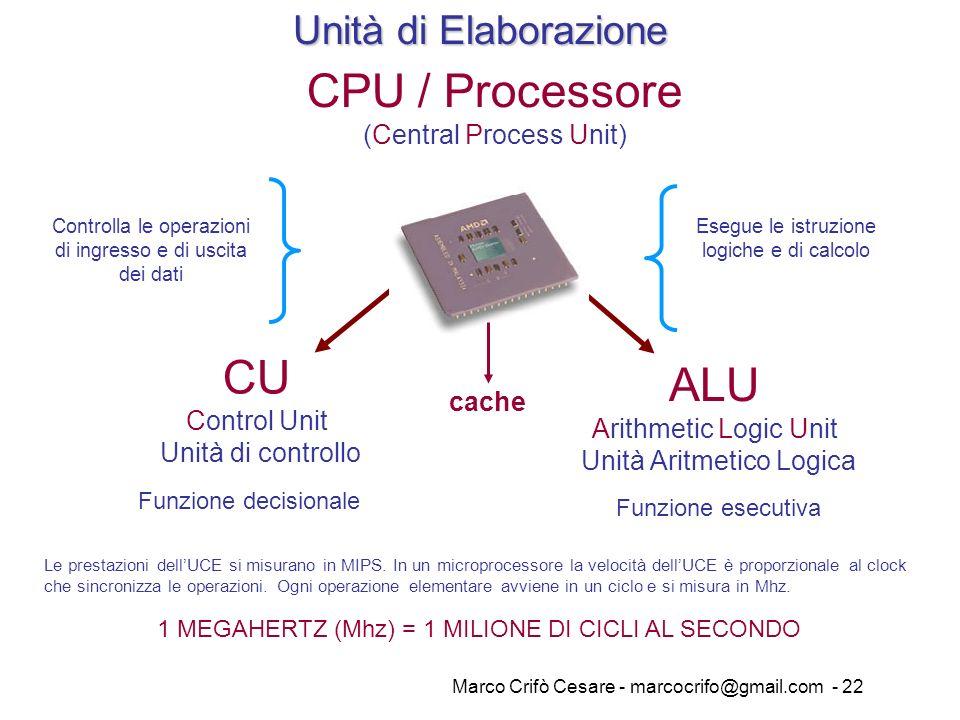 Marco Crifò Cesare - marcocrifo@gmail.com - 22 Unità di Elaborazione CPU / Processore (Central Process Unit) CU Control Unit Unità di controllo ALU Ar