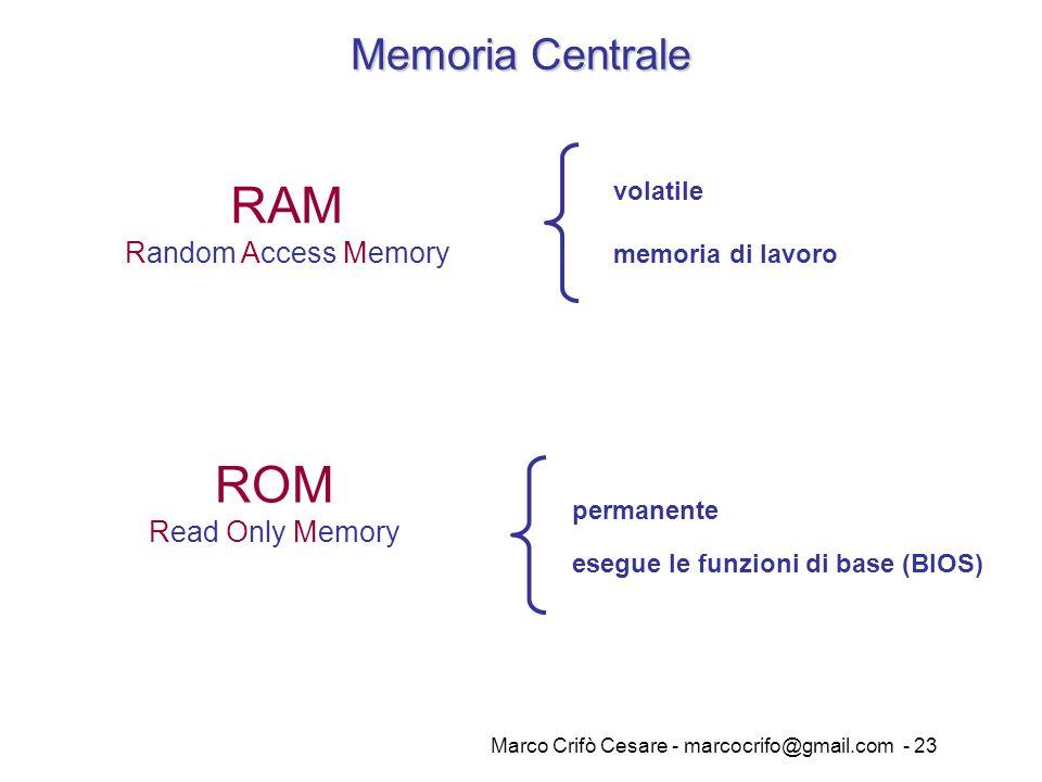 Marco Crifò Cesare - marcocrifo@gmail.com - 23 Memoria Centrale ROM Read Only Memory RAM Random Access Memory volatile memoria di lavoro permanente es
