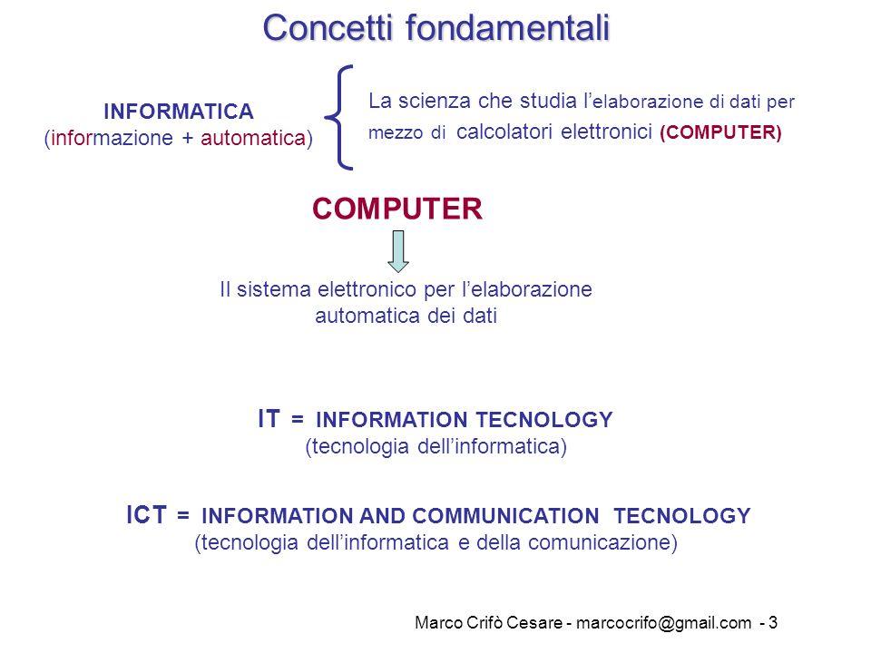 Marco Crifò Cesare - marcocrifo@gmail.com - 3 INFORMATICA (informazione + automatica) IT = INFORMATION TECNOLOGY (tecnologia dellinformatica) COMPUTER