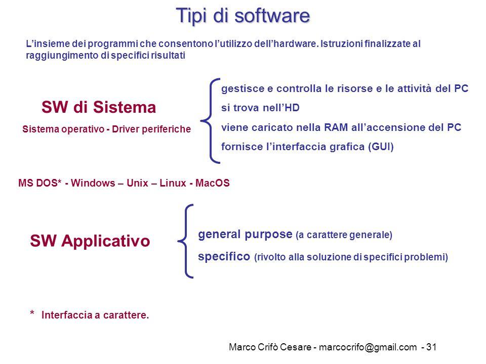 Marco Crifò Cesare - marcocrifo@gmail.com - 31 Tipi di software SW di Sistema SW Applicativo gestisce e controlla le risorse e le attività del PC si t