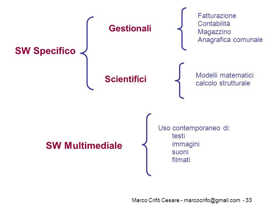 Marco Crifò Cesare - marcocrifo@gmail.com - 33 Fatturazione Contabilità Magazzino Anagrafica comunale SW Specifico Gestionali Scientifici Modelli mate