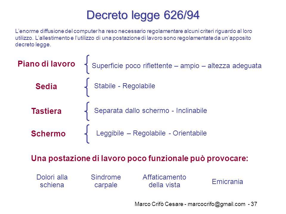 Marco Crifò Cesare - marcocrifo@gmail.com - 37 Decreto legge 626/94 Tastiera Separata dallo schermo - Inclinabile Lenorme diffusione del computer ha r