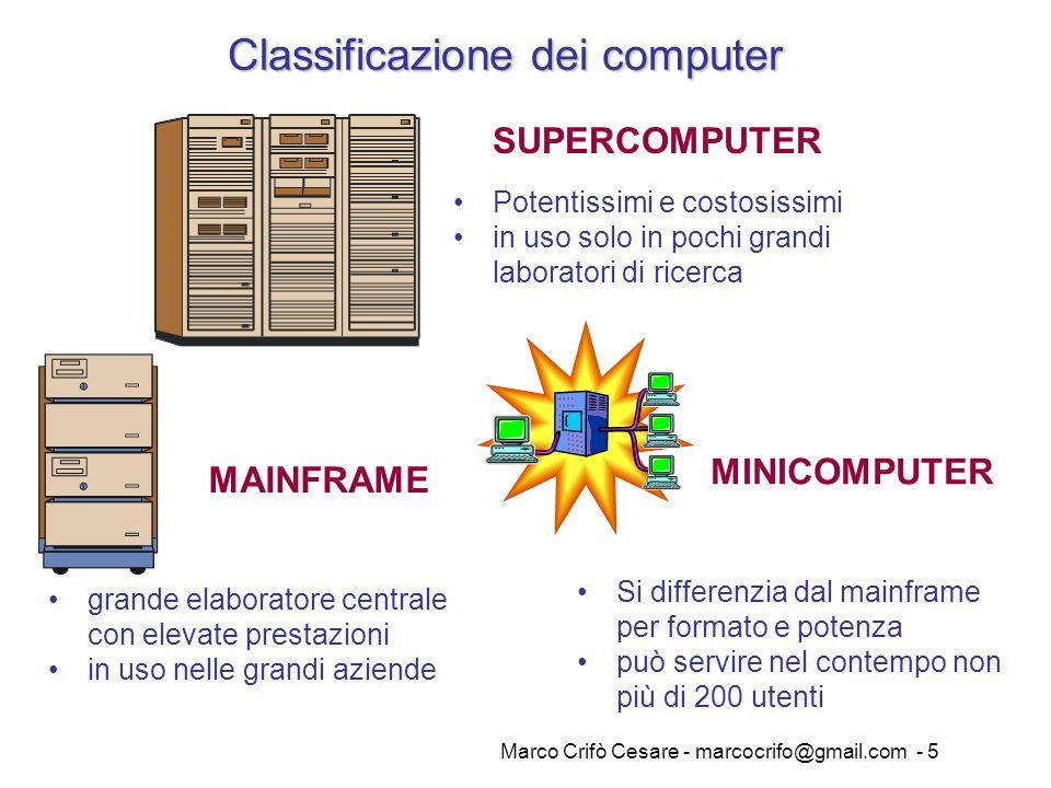 Marco Crifò Cesare - marcocrifo@gmail.com - 5 SUPERCOMPUTER grande elaboratore centrale con elevate prestazioni in uso nelle grandi aziende MAINFRAME