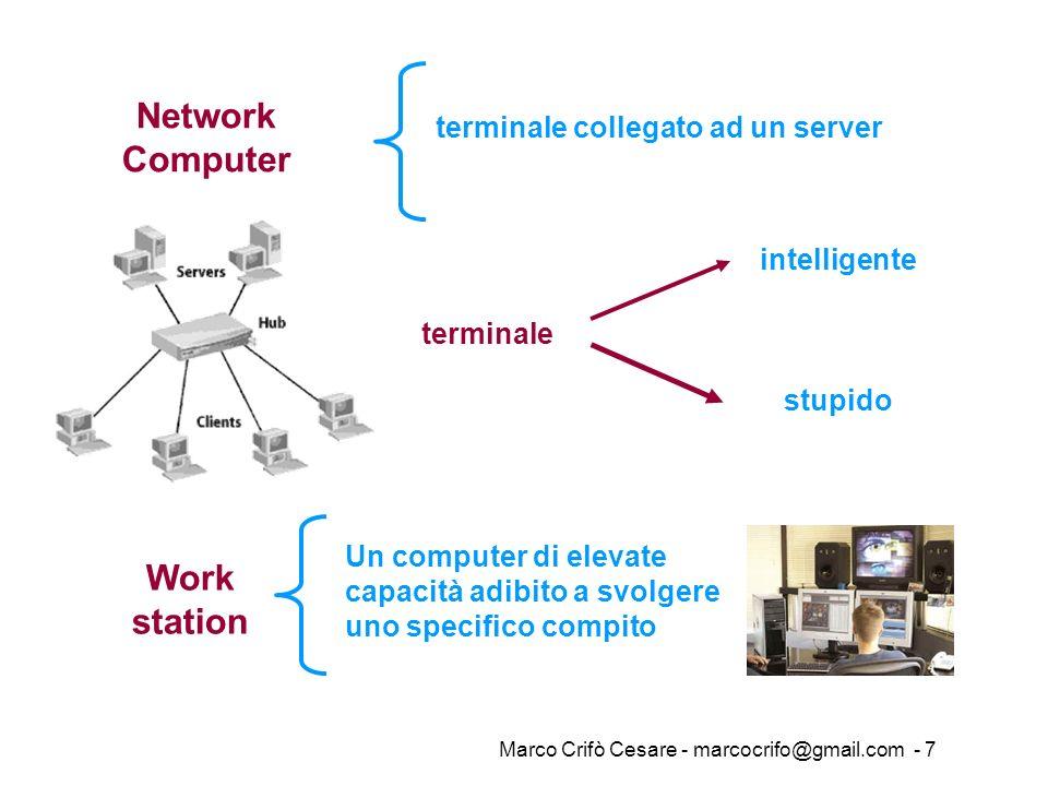 Marco Crifò Cesare - marcocrifo@gmail.com - 7 Network Computer terminale collegato ad un server terminale intelligente stupido Work station Un compute