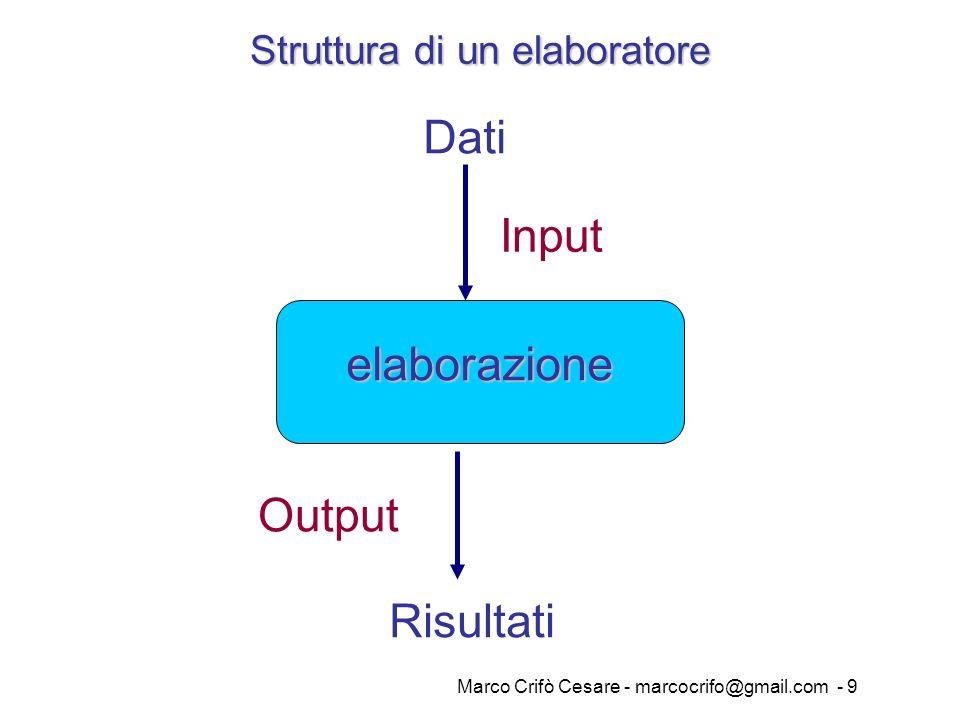 Marco Crifò Cesare - marcocrifo@gmail.com - 9 elaborazione Output Dati Risultati Input Struttura di un elaboratore