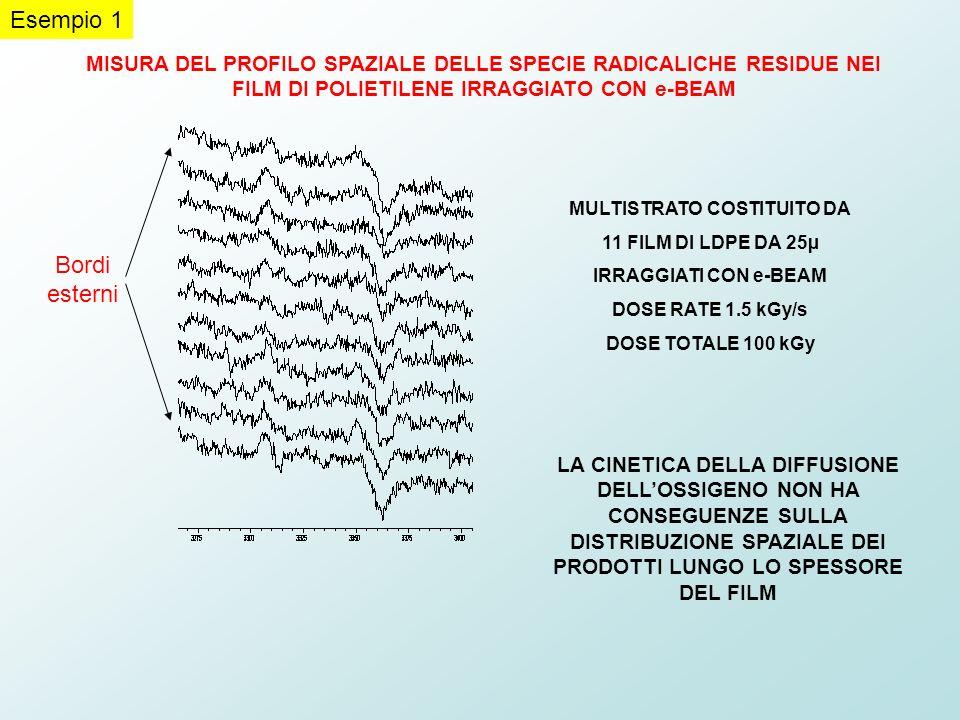 MISURA DEL PROFILO SPAZIALE DELLE SPECIE RADICALICHE RESIDUE NEI FILM DI POLIETILENE IRRAGGIATO CON e-BEAM Bordi esterni MULTISTRATO COSTITUITO DA 11