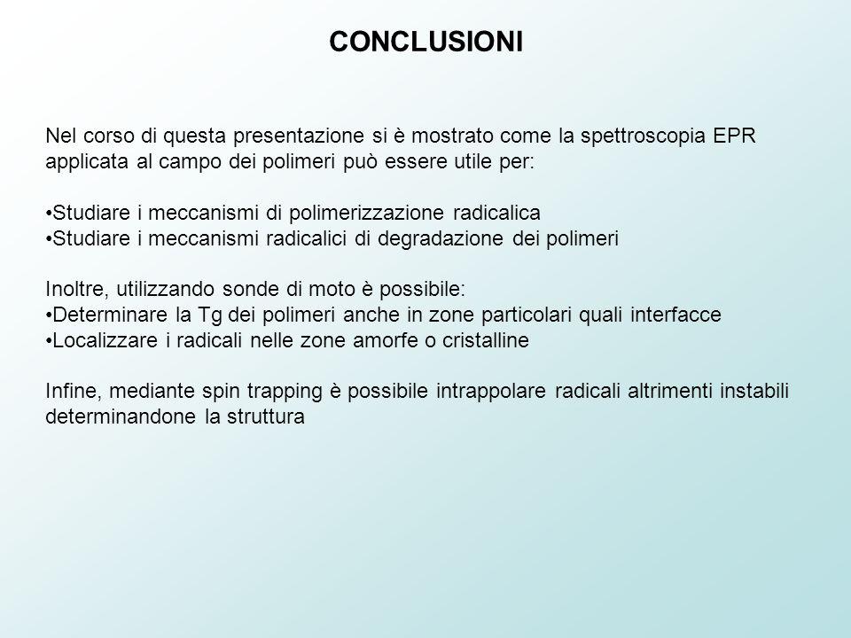 CONCLUSIONI Nel corso di questa presentazione si è mostrato come la spettroscopia EPR applicata al campo dei polimeri può essere utile per: Studiare i