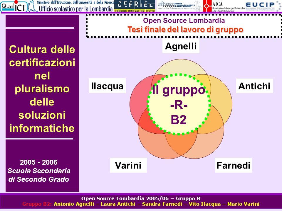Open Source Lombardia 2005/06 – Gruppo R Gruppo B2: Antonio Agnelli – Laura Antichi – Sandra Farnedi – Vito Ilacqua – Mario Varini http://www.mariovarini.it/documenti/gruppo_rb2/ http://www.istruzione.lombardia.it/comunic/comunic05/mag05/cprot9958_05.htm http://harmonia.cefriel.it/ http://www.siam1838.it/progetti/aica_usr.html