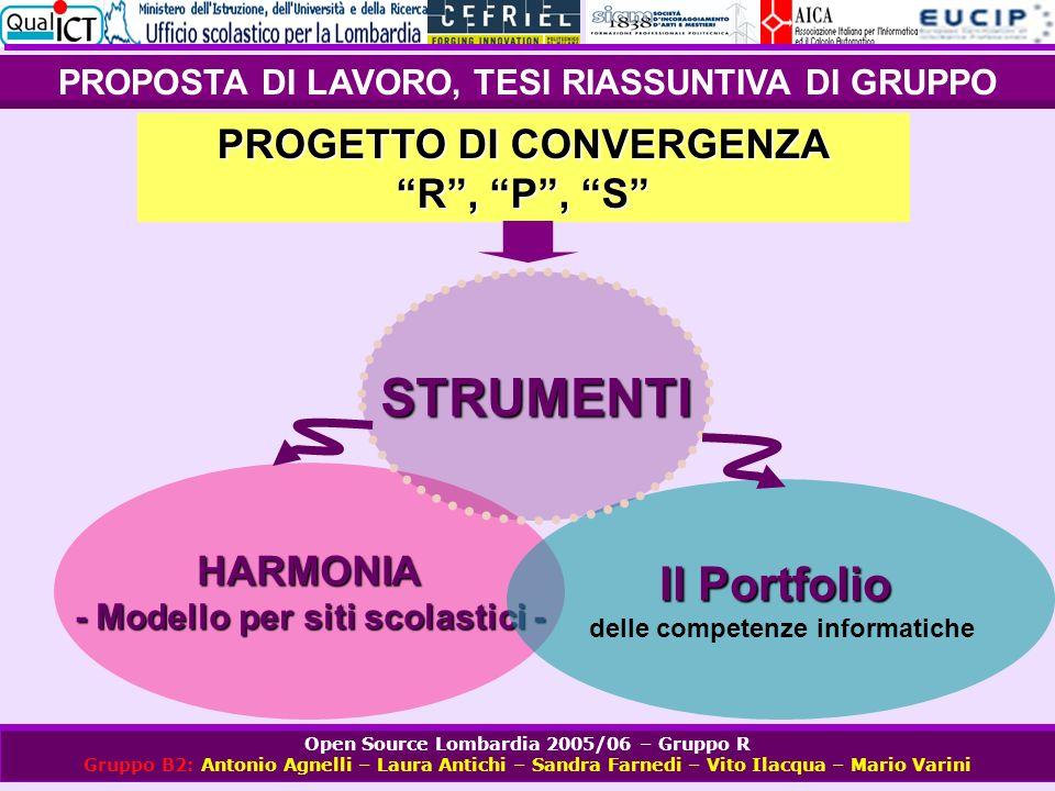 Open Source Lombardia 2005/06 – Gruppo R Gruppo B2: Antonio Agnelli – Laura Antichi – Sandra Farnedi – Vito Ilacqua – Mario Varini PROPOSTA DI LAVORO,
