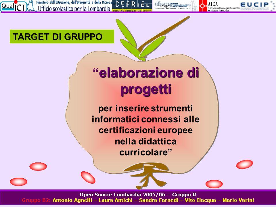 Open Source Lombardia 2005/06 – Gruppo R Gruppo B2: Antonio Agnelli – Laura Antichi – Sandra Farnedi – Vito Ilacqua – Mario Varini TARGET DI GRUPPO el