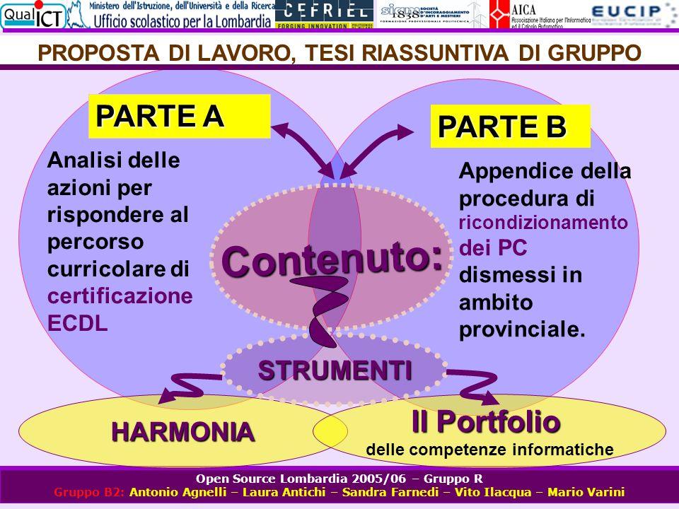 Open Source Lombardia 2005/06 – Gruppo R Gruppo B2: Antonio Agnelli – Laura Antichi – Sandra Farnedi – Vito Ilacqua – Mario Varini Per rispondere al quesito : QUALI AZIONI QUALI AZIONI NEGLI ATTUALI BIENNI E TRIENNI VOLTA A PROMUOVERE NEI SOGGETTI IN FOMAZIONE ELABORANDO IL COME Parte A PER ATTUARE UN PERCORSO DI CERTIFICAZIONE ECDL?