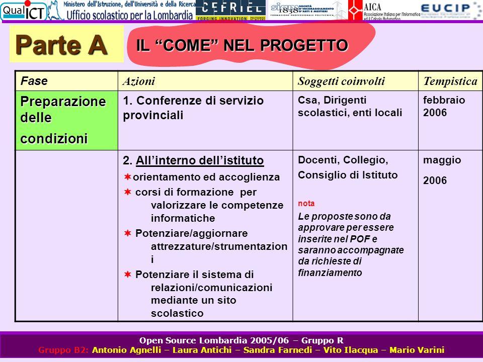 Open Source Lombardia 2005/06 – Gruppo R Gruppo B2: Antonio Agnelli – Laura Antichi – Sandra Farnedi – Vito Ilacqua – Mario Varini IL COME NEL PROGETT