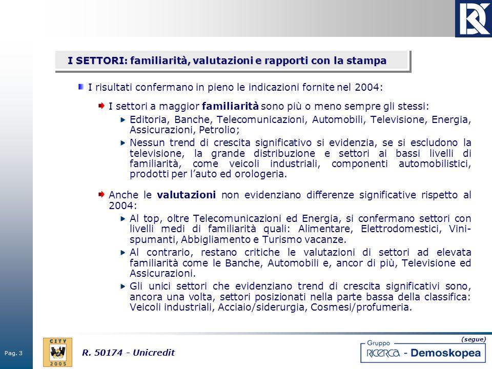 Pag. 3 R. 50174 - Unicredit I SETTORI: familiarità, valutazioni e rapporti con la stampa I risultati confermano in pieno le indicazioni fornite nel 20