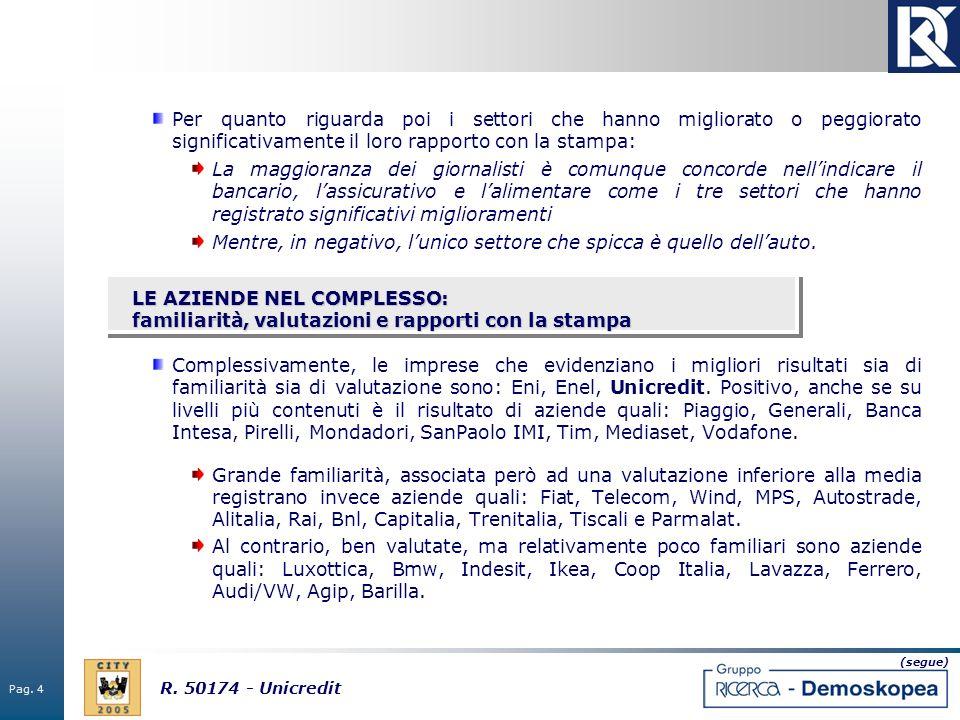 Pag. 4 R. 50174 - Unicredit Per quanto riguarda poi i settori che hanno migliorato o peggiorato significativamente il loro rapporto con la stampa: La