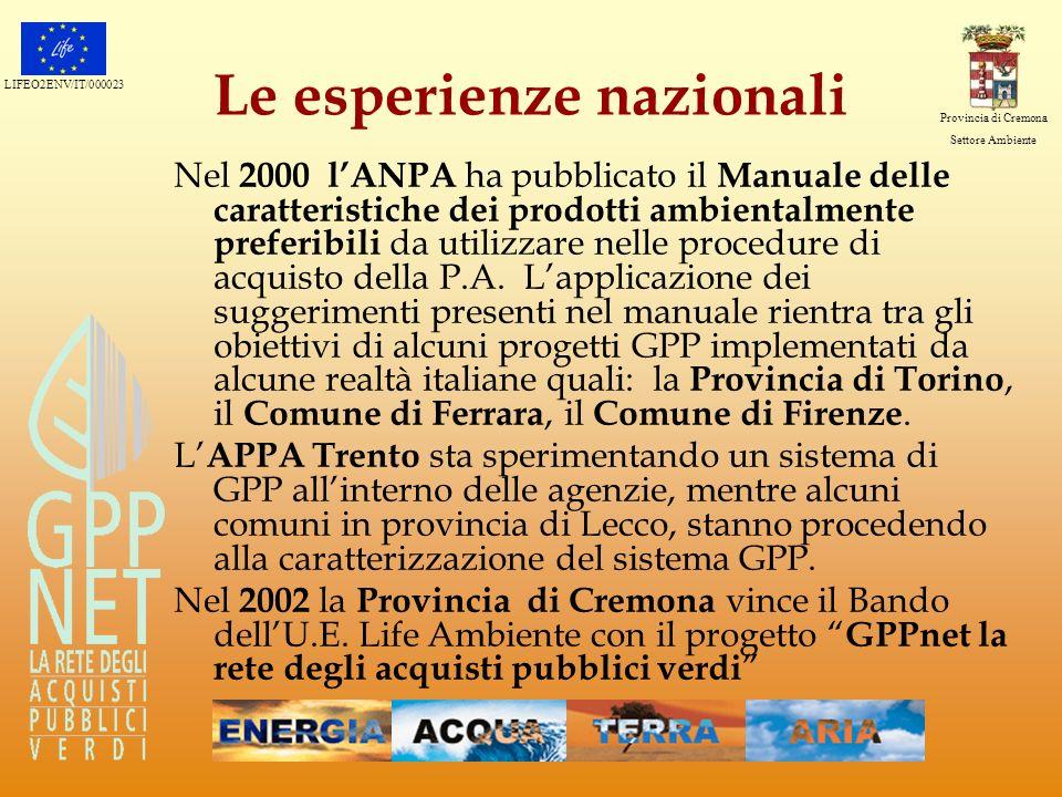 LIFEO2ENV/IT/000023 Provincia di Cremona Settore Ambiente Le esperienze nazionali Nel 2000 lANPA ha pubblicato il Manuale delle caratteristiche dei pr