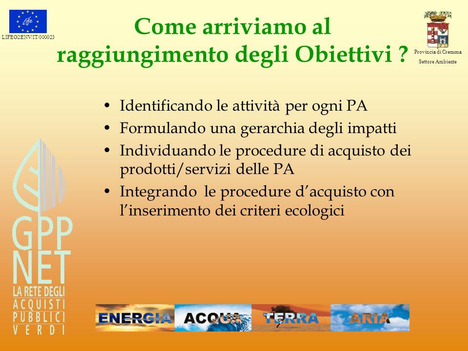 LIFEO2ENV/IT/000023 Provincia di Cremona Settore Ambiente Come arriviamo al raggiungimento degli Obiettivi ? Identificando le attività per ogni PA For