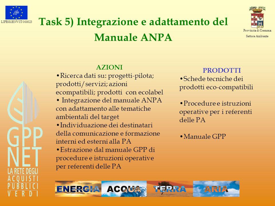 LIFEO2ENV/IT/000023 Provincia di Cremona Settore Ambiente AZIONI Ricerca dati su: progetti-pilota; prodotti/servizi; azioni ecompatibili; prodotti con