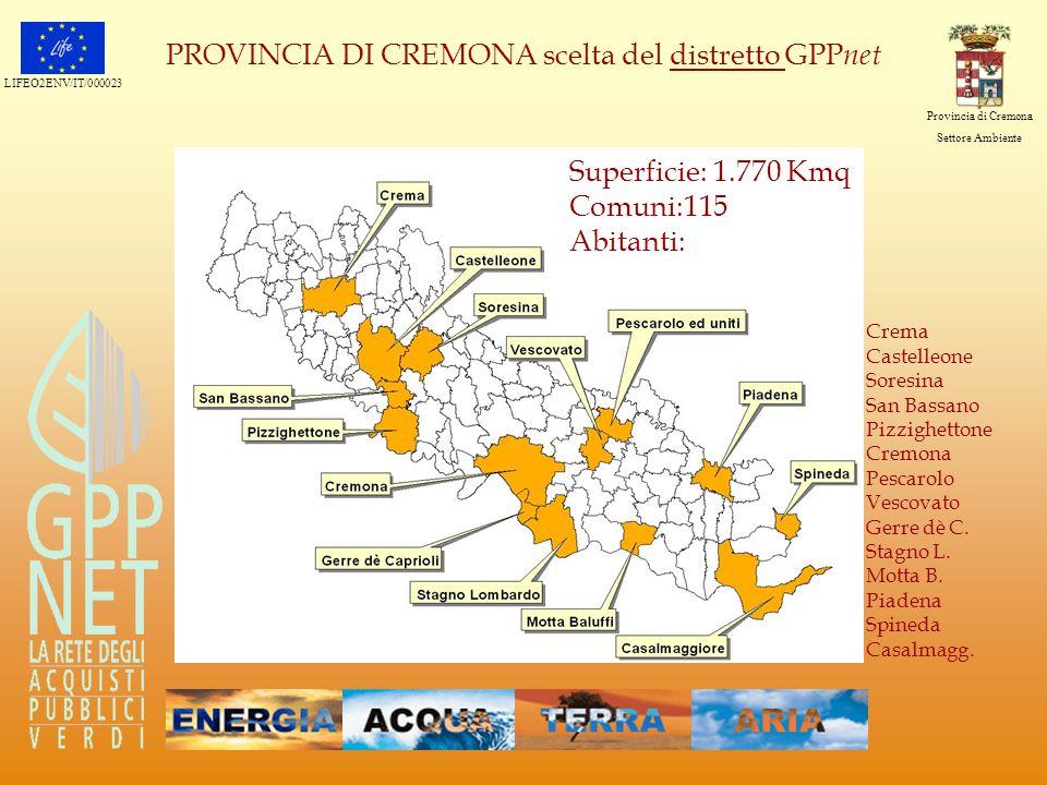 LIFEO2ENV/IT/000023 Provincia di Cremona Settore Ambiente PROVINCIA DI CREMONA scelta del distretto GPP net Superficie: 1.770 Kmq Comuni:115 Abitanti: