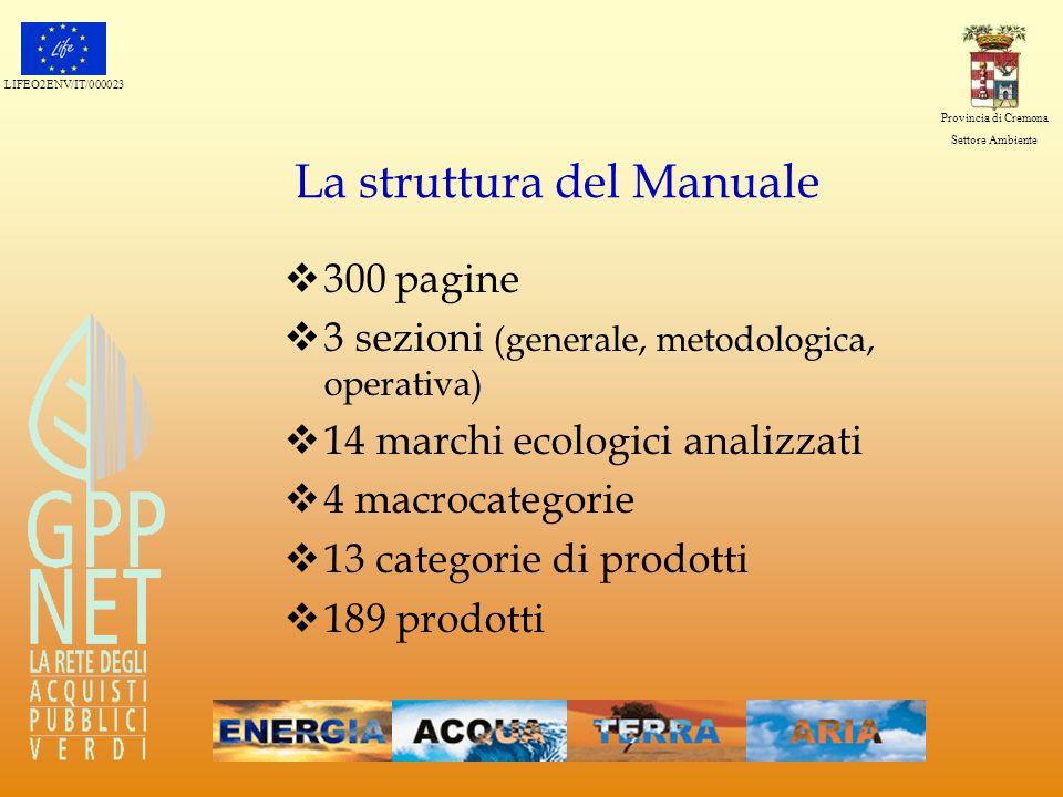 LIFEO2ENV/IT/000023 Provincia di Cremona Settore Ambiente La struttura del Manuale 300 pagine 3 sezioni (generale, metodologica, operativa) 14 marchi