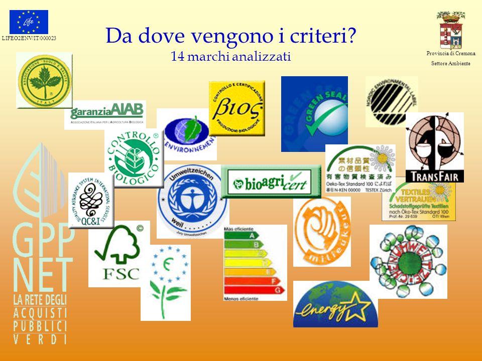 LIFEO2ENV/IT/000023 Provincia di Cremona Settore Ambiente Da dove vengono i criteri? 14 marchi analizzati