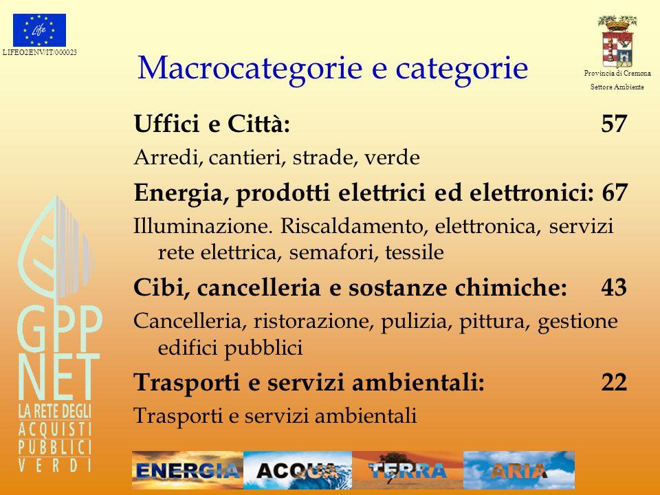 LIFEO2ENV/IT/000023 Provincia di Cremona Settore Ambiente Macrocategorie e categorie Uffici e Città: 57 Arredi, cantieri, strade, verde Energia, prodo