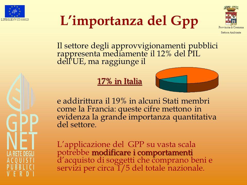 LIFEO2ENV/IT/000023 Provincia di Cremona Settore Ambiente Limportanza del Gpp Il settore degli approvvigionamenti pubblici rappresenta mediamente il 1