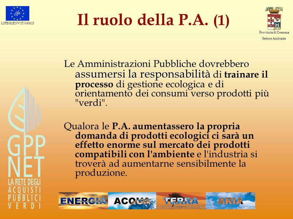 LIFEO2ENV/IT/000023 Provincia di Cremona Settore Ambiente Il ruolo della P.A. (1) assumersi la responsabilità Le Amministrazioni Pubbliche dovrebbero