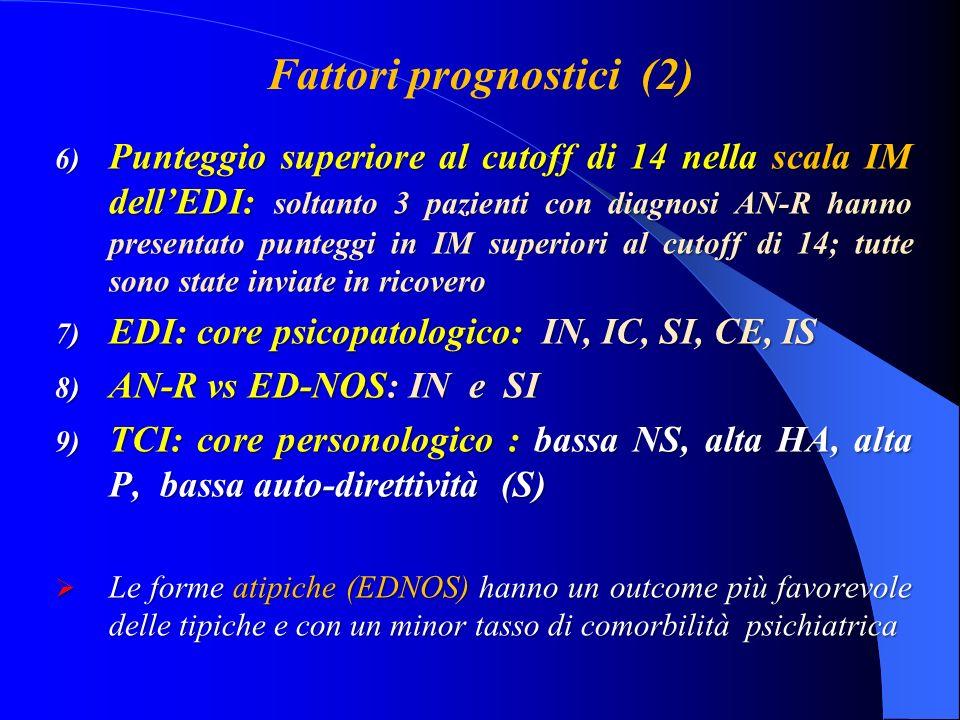 Fattori prognostici (2) 6) Punteggio superiore al cutoff di 14 nella scala IM dellEDI: soltanto 3 pazienti con diagnosi AN-R hanno presentato punteggi