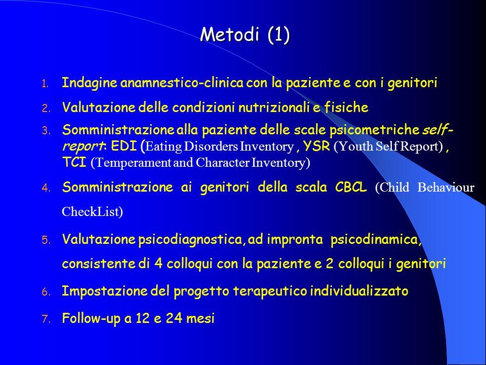 Metodi (2) Follow-up: Colloqui psichiatrici con la paziente ed i genitori: – 3 mesi – 6 mesi – 12 mesi + DS + scale psicometriche – 18 mesi – 24 mesi + DS + scale psicometriche