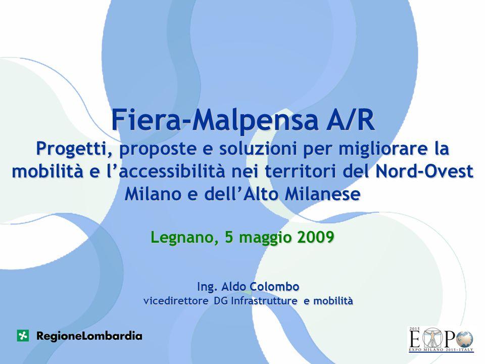 Fiera-Malpensa A/R Progetti, proposte e soluzioni per migliorare la mobilità e laccessibilità nei territori del Nord-Ovest Milano e dellAlto Milanese