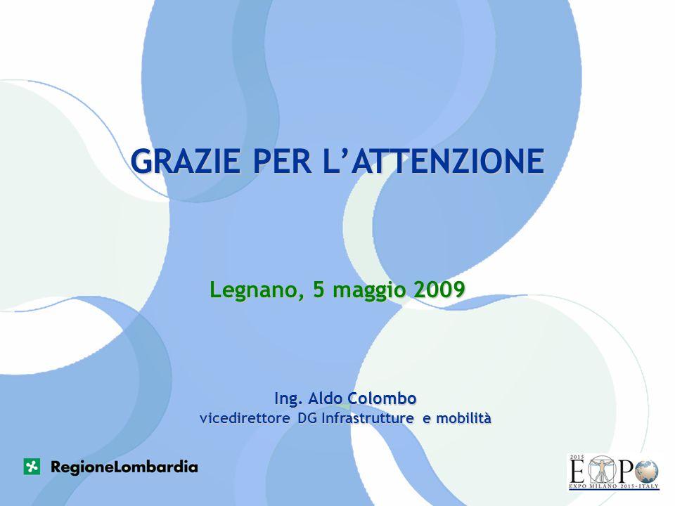 GRAZIE PER LATTENZIONE Legnano, 5 maggio 2009 Ing. Aldo Colombo vicedirettore DG Infrastrutture e mobilità
