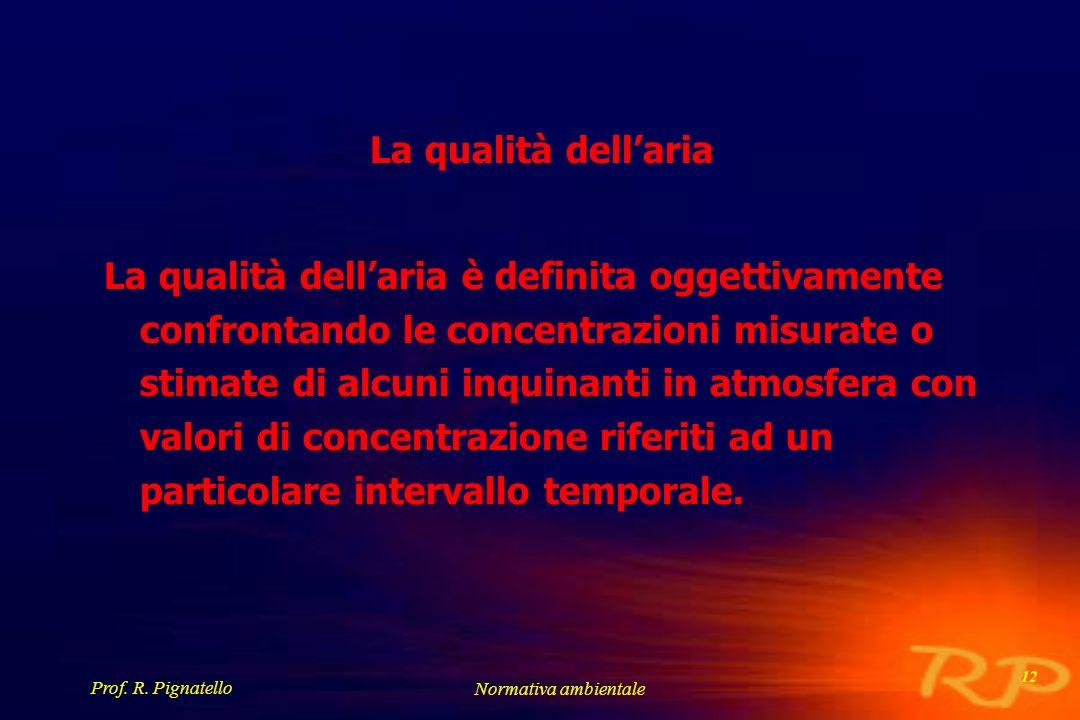 Prof. R. Pignatello Normativa ambientale 12 La qualità dellaria La qualità dellaria è definita oggettivamente confrontando le concentrazioni misurate