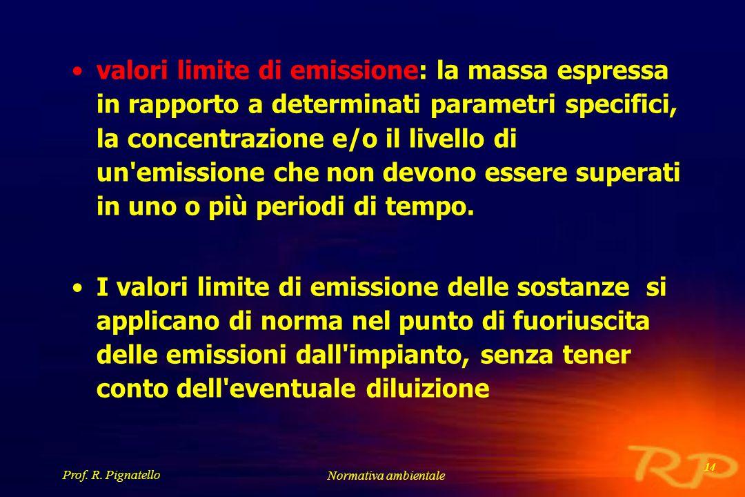 Prof. R. Pignatello Normativa ambientale 14 valori limite di emissione: la massa espressa in rapporto a determinati parametri specifici, la concentraz