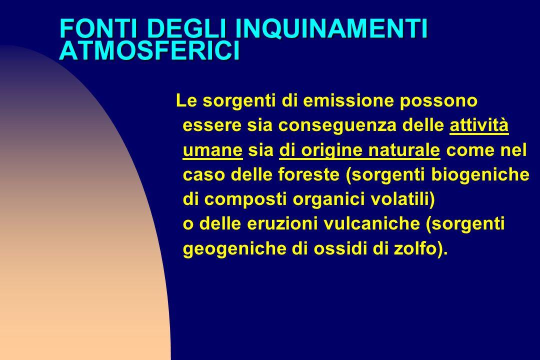 FONTI DEGLI INQUINAMENTI ATMOSFERICI Le sorgenti di emissione possono essere sia conseguenza delle attività umane sia di origine naturale come nel cas