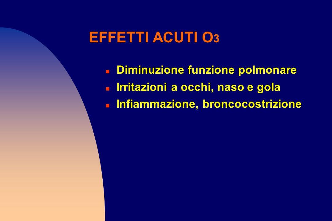 EFFETTI ACUTI O 3 n Diminuzione funzione polmonare n Irritazioni a occhi, naso e gola n Infiammazione, broncocostrizione