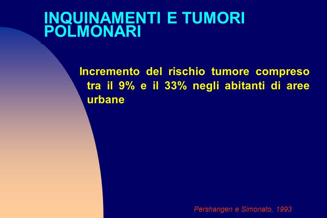 INQUINAMENTI E TUMORI POLMONARI Incremento del rischio tumore compreso tra il 9% e il 33% negli abitanti di aree urbane Pershangen e Simonato, 1993