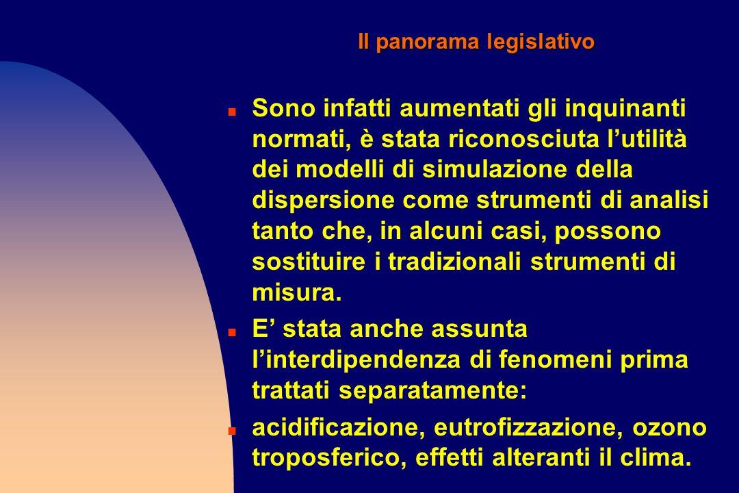 Il panorama legislativo n Sono infatti aumentati gli inquinanti normati, è stata riconosciuta lutilità dei modelli di simulazione della dispersione co