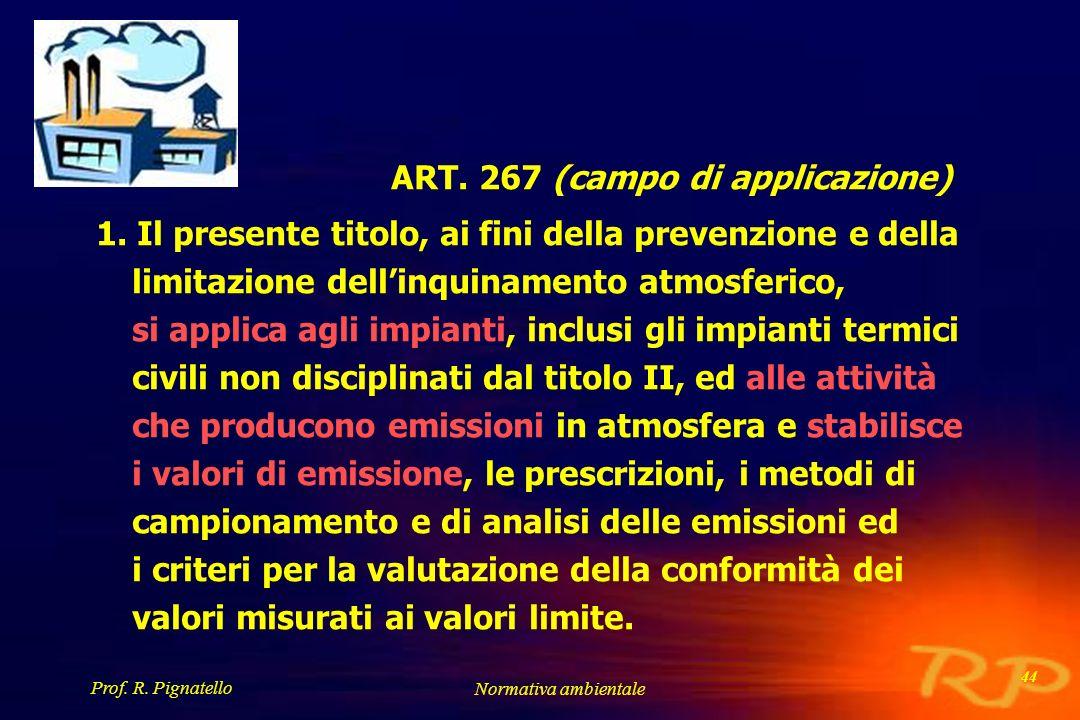 Prof. R. Pignatello Normativa ambientale 44 ART. 267 (campo di applicazione) 1. Il presente titolo, ai fini della prevenzione e della limitazione dell