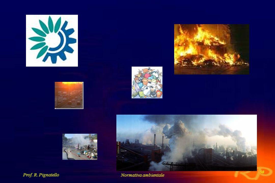 Prof. R. Pignatello Normativa ambientale 50
