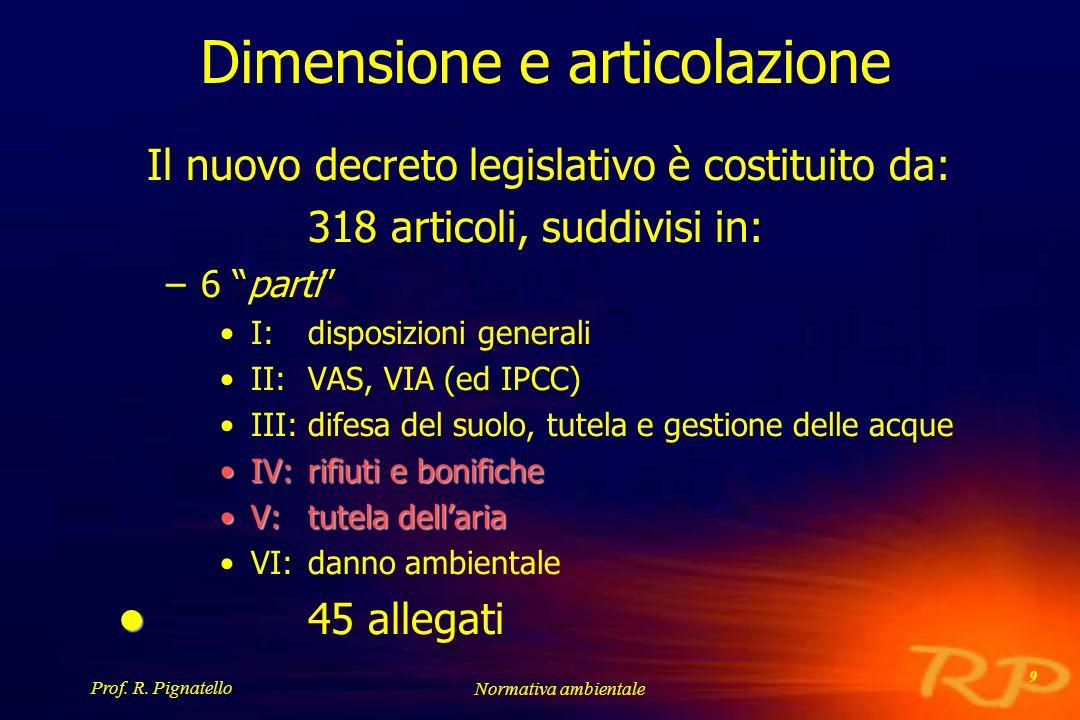 Prof. R. Pignatello Normativa ambientale 9 Dimensione e articolazione Il nuovo decreto legislativo è costituito da: 318 articoli, suddivisi in: –6 par