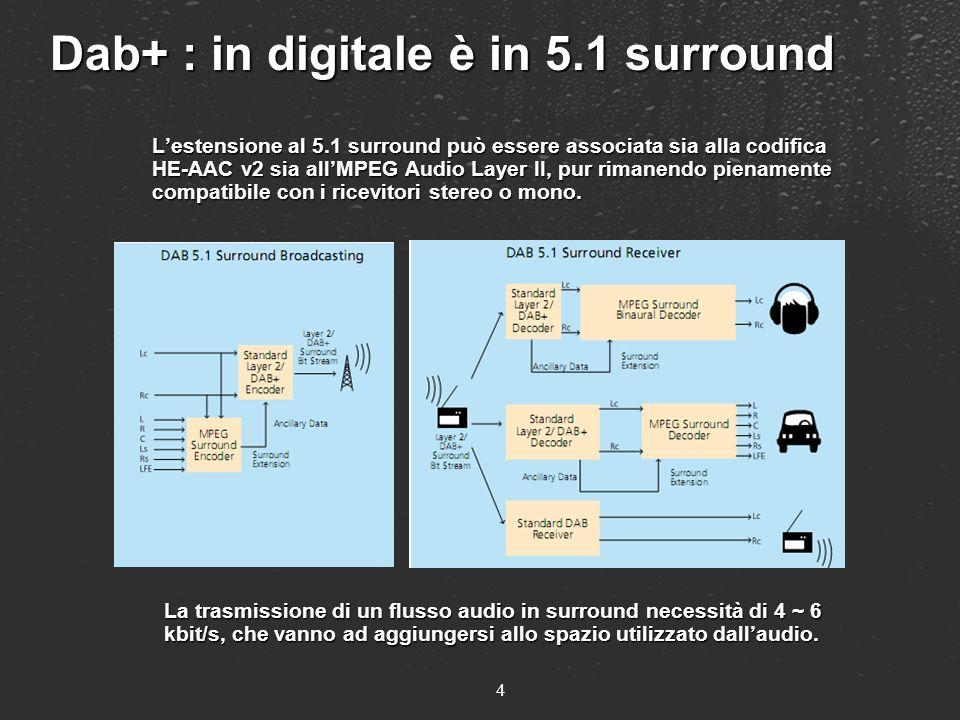 4 Dab+ : in digitale è in 5.1 surround Lestensione al 5.1 surround può essere associata sia alla codifica HE-AAC v2 sia allMPEG Audio Layer II, pur ri