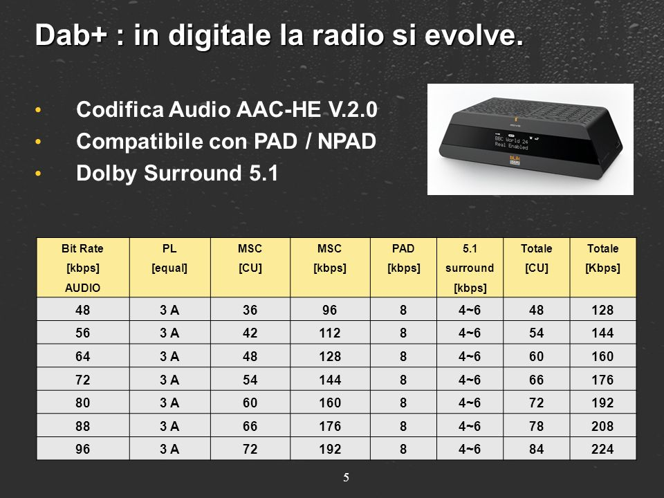 Dab+ : in digitale la radio si evolve. 5 Bit Rate [kbps] AUDIO PL [equal] MSC [CU] MSC [kbps] PAD [kbps] 5.1 surround [kbps] Totale [CU] Totale [Kbps]