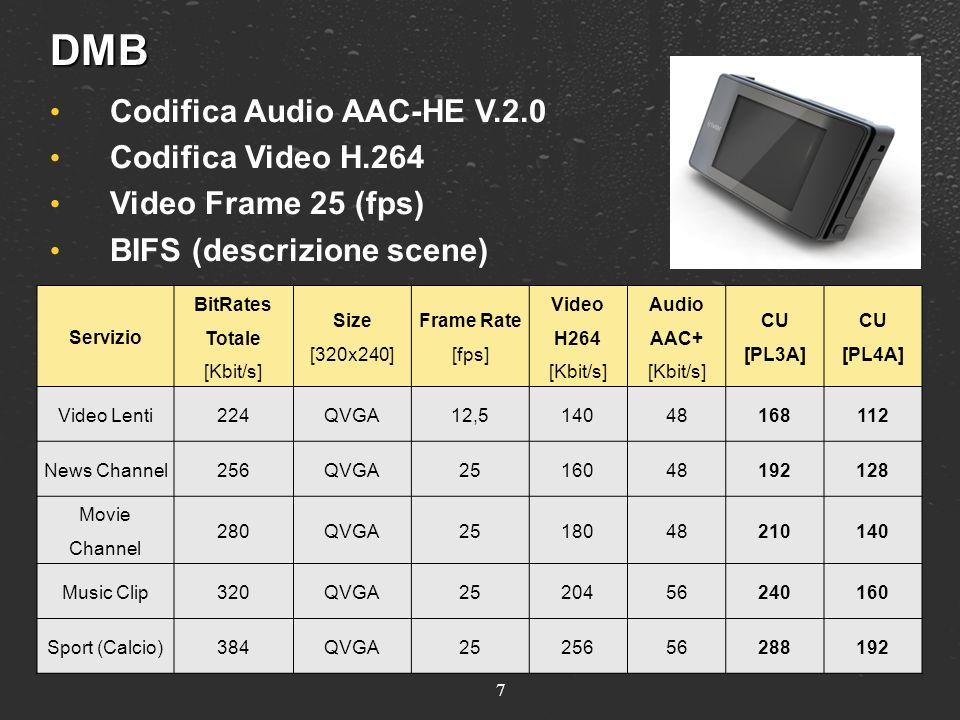 DMB 7 Servizio BitRates Totale [Kbit/s] Size [320x240] Frame Rate [fps] Video H264 [Kbit/s] Audio AAC+ [Kbit/s] CU [PL3A] CU [PL4A] Video Lenti224QVGA