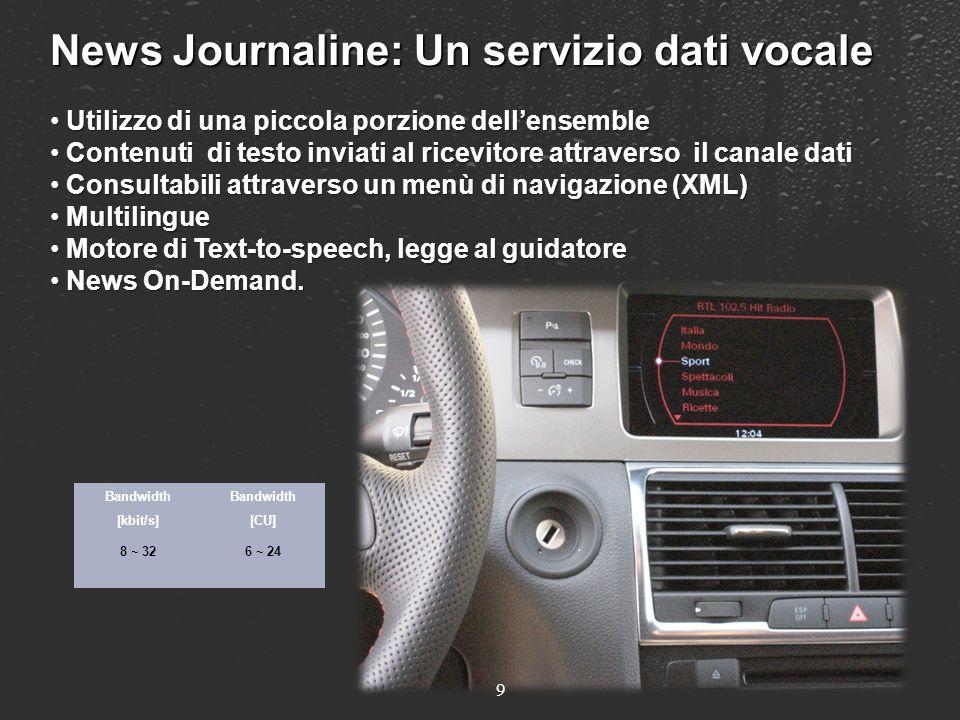 News Journaline: Un servizio dati vocale 9 Utilizzo di una piccola porzione dellensemble Utilizzo di una piccola porzione dellensemble Contenuti di te